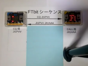 Ftbit